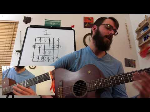 how-to-play-major-scales-on-the-guitar-//-pattern-1
