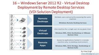 Remote Desktop Services Manager | Asdela
