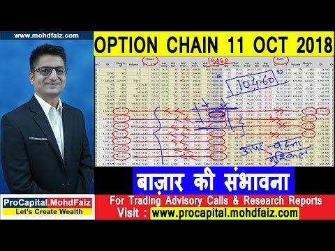 OPTION CHAIN 11 OCT 2018  बाज़ार की संभावना | NIFTY OPTIONS STRATEGIES