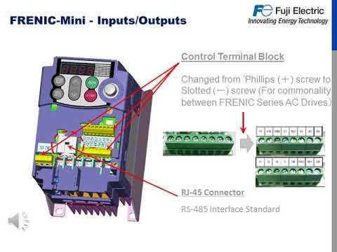 Product Training: FRENIC-Mini C2