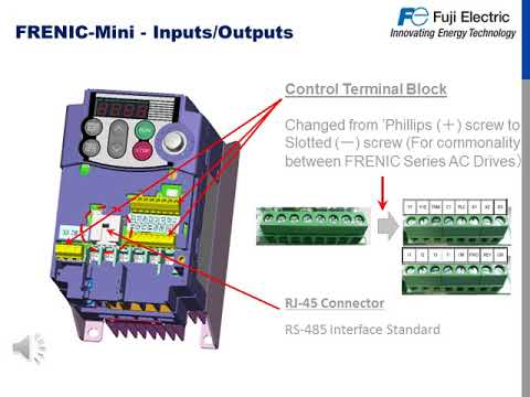 Fuji Mini C1 & C2 – Basic Control, GRAINGER Nidec M Vfd Control Wiring Diagram on