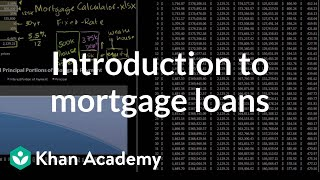 Introduction To Mortgage Loans   Housing   Finance & Capital Markets   Khan Academy