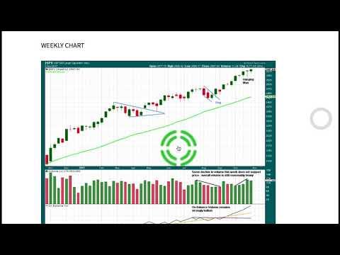 S&P 500 Elliott Wave Technical Analysis - 3rd November, 2017