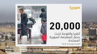 الأمم المتحدة تمنع صدور تقرير عن الظلم بالعالم العربي
