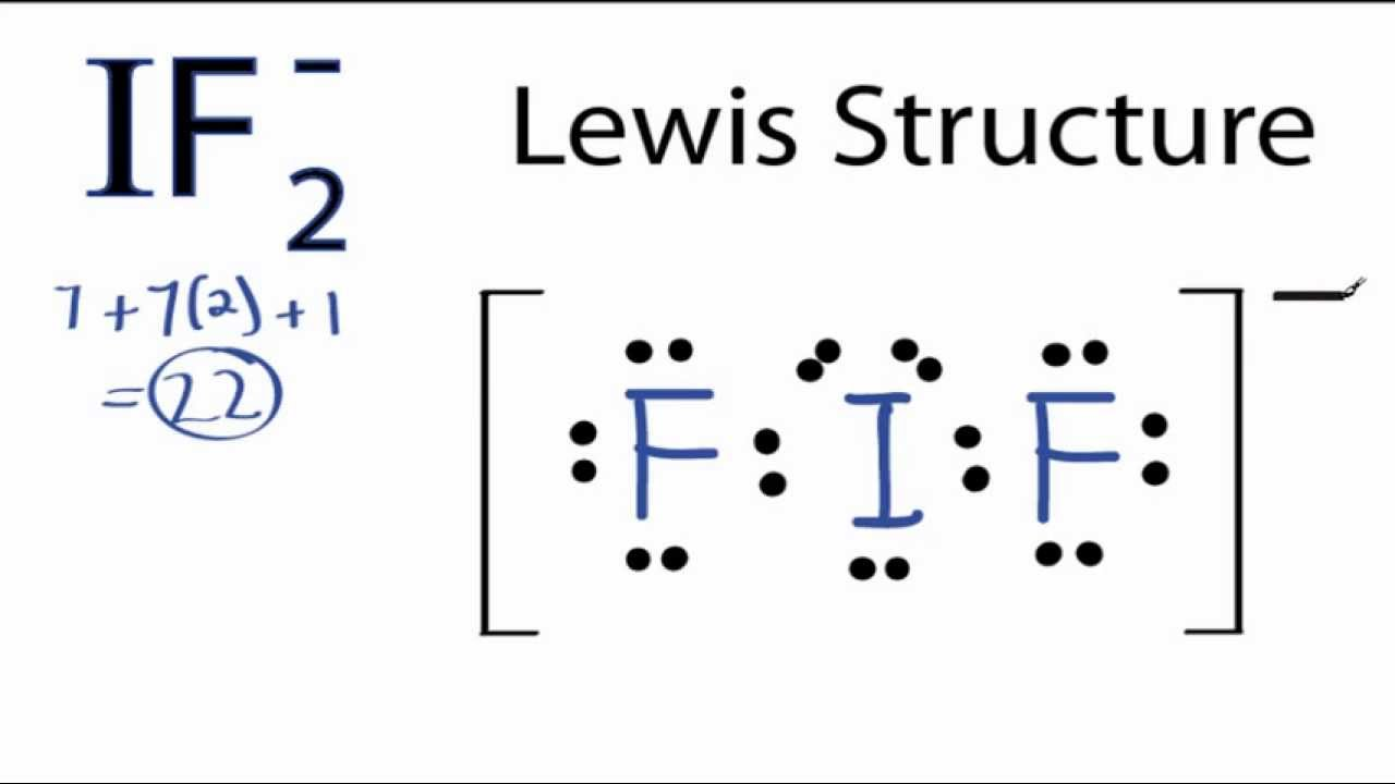 lewis dot diagram for ionicpound