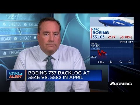 Boeing orders of 737 Max down 68 year-over-year