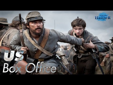 US Box Office ( 26 / 6 / 2016 )
