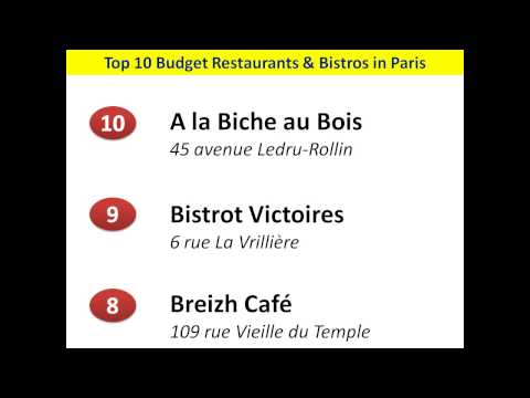 Top 10 Budget Restaurants & Bistros in Paris (for Budget Conscious Travelers)