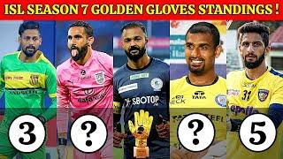 ISL Season 7 Golden Gloves Current Standing!Best Goalkeeper Award!ISL 2020-21Latest Update!