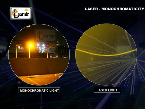 Properties of Laser - Monochromaticity - Physics