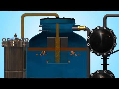 RecoverAll™ - Oil Water Separator & Treatment System  by ERE Inc - Made in Canada -EN