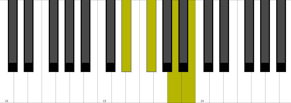 B7 Piano Chord Inversion Youtube