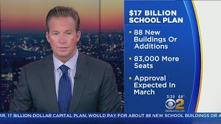 Plan To Stop Overcrowding At NYC Schools