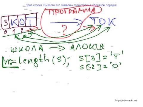 Как перевести строку в массив символов java