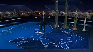 The nuclear threat posed by North Korea to the rest of the world