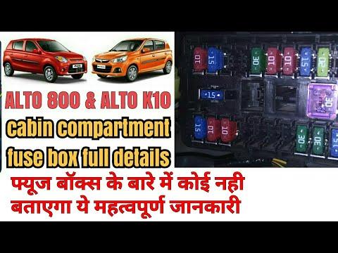Alto 800, Alto k10 fuse box full details - YouTubeYouTube