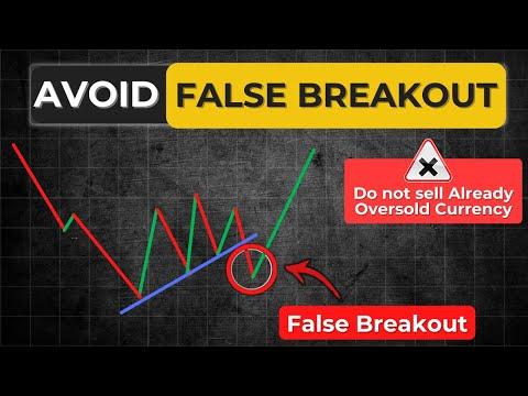 2 Powerful Methods to AVOID False Breakout in Forex