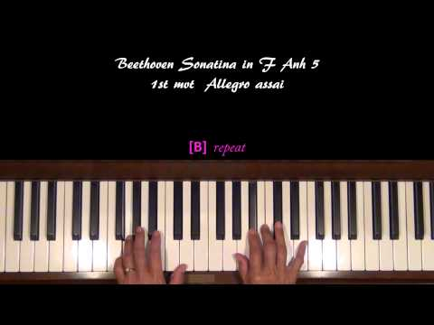 Beethoven Sonatina in F Anh 5 1st mvt Piano Tutorial SLOW