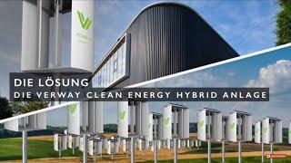 Verway AG | Clean Energy Hybrid Anlagen Trailer | Solar Windkraft | Ilhan Dogan
