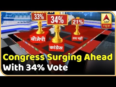 Siyasat Ka Sensex: Congress Ahead With 34% Vote Share In Chhattisgarh, Predicts ABP Poll | ABP News
