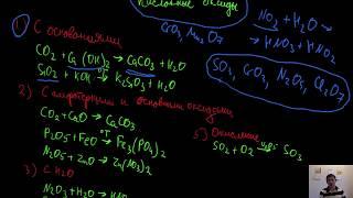 Оксиды. Получение и химические свойства для ЕГЭ и ОГЭ
