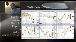 Forex con Café del 12 de Octubre del 2016