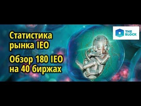 Статистика  рынка IEO. Обзор 180 IEO на 40 биржах / Zavodil