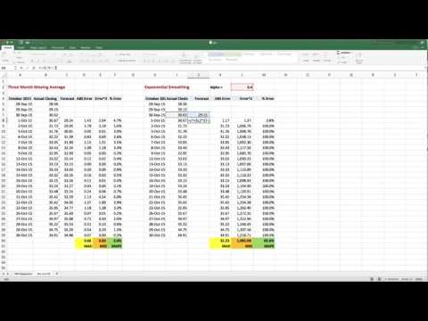 Predicting a Stock Using Exponential Smoothing