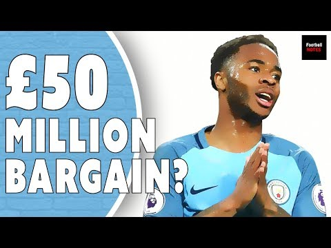 Raheem Sterling: Manchester City's Most Improved Player | Player Focus
