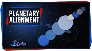 видео Парад планет / Солнечная система (Астрономия и астрофизика) / Библиотека / Наша-Природа.рф