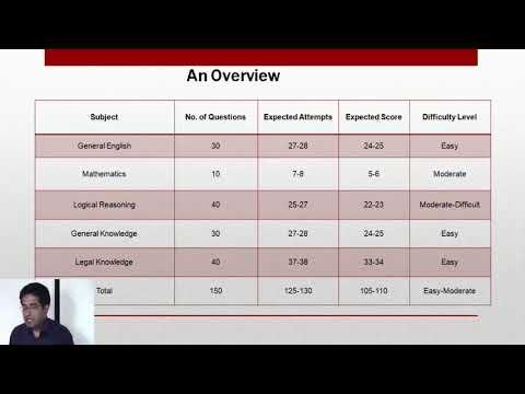 MHCET 2018 5-Year LLB | Exam Analysis | Lawentrance.com | Career Launcher