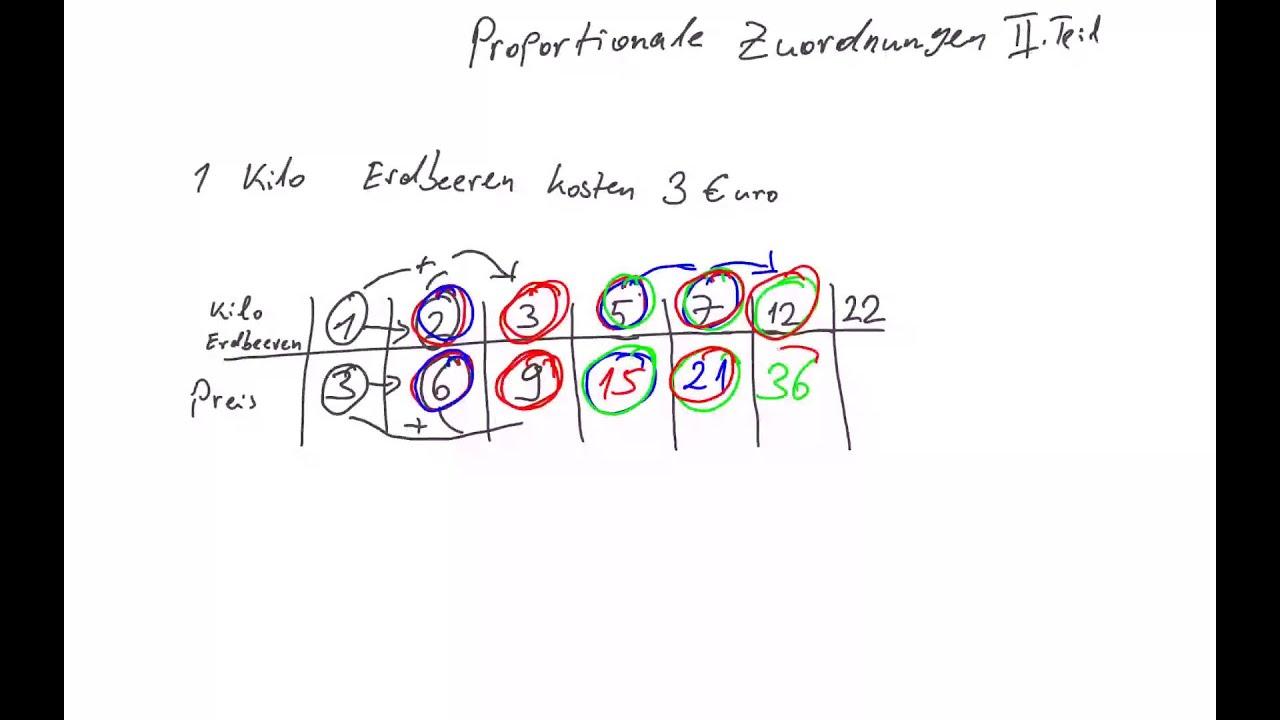 Mathe: Proportional Zuordnung - Wertetabelle aufstellen - YouTube
