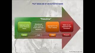 Howard Grief - The Legal Foundation and Borders of Israel under International Law (Summary - part 4)
