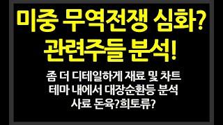 [주식]미중무역전쟁 심화에 따른 내부 테마들 희토류,돈…