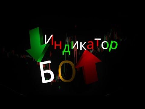 Индикатор для Бинарных Опционов - Binomo