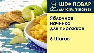 Яблочная начинка для пирожков . Рецепт от шеф повара Максима Григорьева