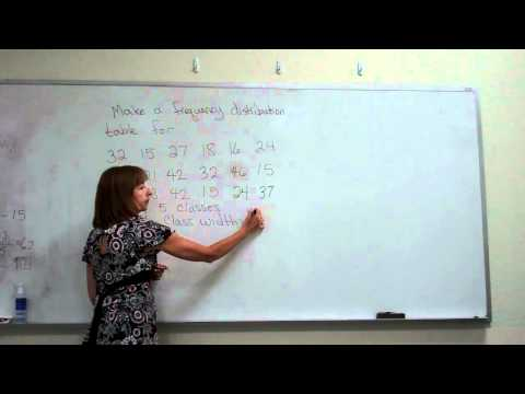 Frequency Distribution, finding the class width