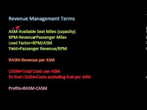 Revenue Management Terms and Metrics