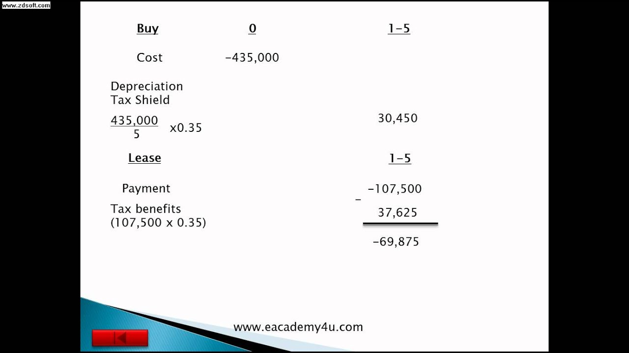 How to calculate Leasing Corporate Finance - YouTube