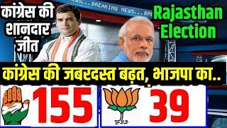 congress party News