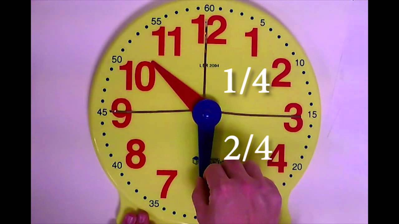 hight resolution of math - 2 minute dril - counter-clockwise