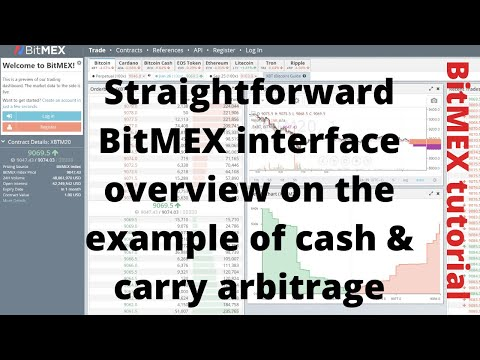 BitMEX tutorial #1: Straightforward BitMEX interface overview on the example of cash&carry arbitrage
