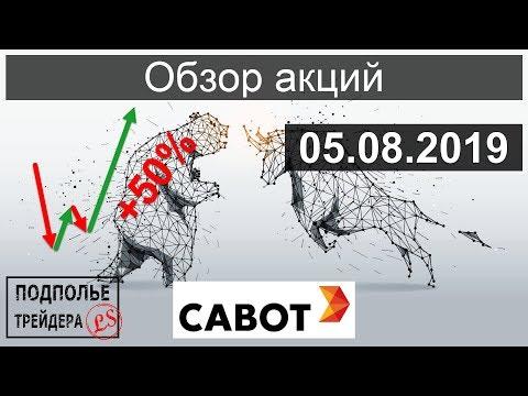 Обзор акций: Cabot Corporation (CBT)
