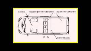 Схемы на переоборудование микроавтобуса(, 2013-05-22T19:39:48.000Z)