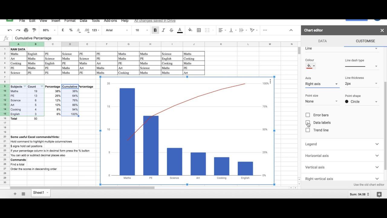How To Make A Pareto Chart Using Google Sheets Youtube