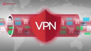 How to Use Free VPN -  නොමිලේම VPN එකක්