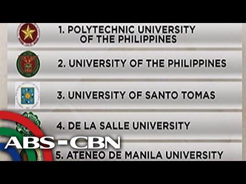 TV Patrol: Mga pamantasang nangunguna sa fresh grads na nakakahanap agad ng trabaho