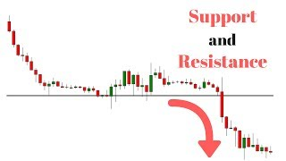 Advanced Forex - How and Why Support and Resistance Work In Trading
