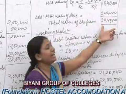 """""""Net Income Theory of capital Structure"""" lecture, BBA  by Ms.Shaziya Naz, Biyani group of colleges"""
