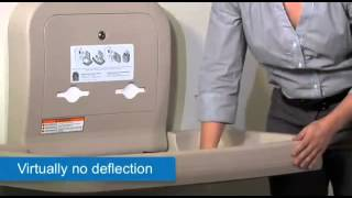 Bobrick Kb200 00 Koala Baby Changing Station Review An Awesome Modern Baby Furniture